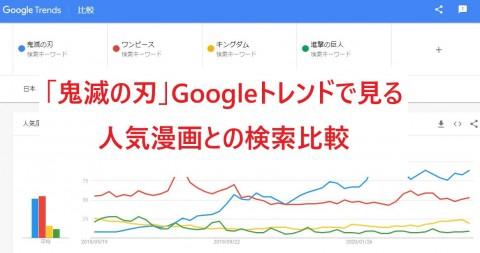 「鬼滅の刃」Googleトレンドで見る人気漫画との比較と伸び率